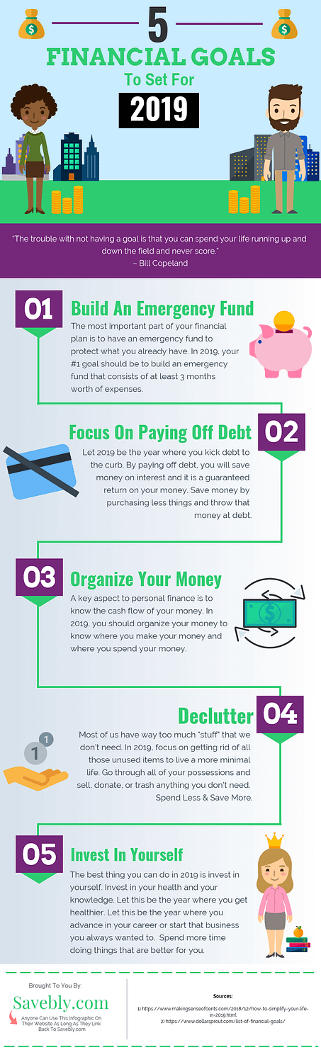 2019 is here and you need to get your financial planning under control! You need to learn financial literacy and reach financial freedom. Learn to make money and save money in the new year. Let 2019 be the best year for you. Get financial peace by reaching financial independence! Learn money saving tips and make money ideas with these financial goals! 2019 is the year for #financialplanning #budget #money #cash #investment #banking #makemoney #savemoney